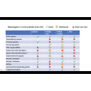 Powerpoint overzicht persoonlijke beschermingsmiddelen